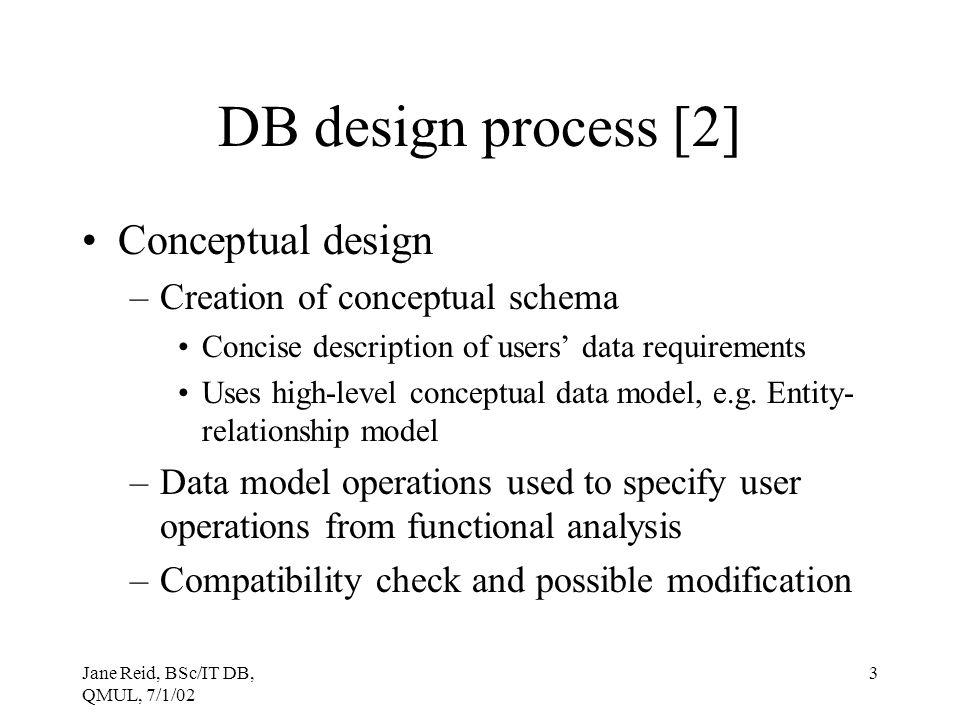 DB design process [2] Conceptual design Creation of conceptual schema